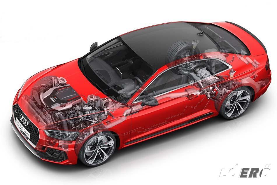 Az Audi RS 5 Coupe 2017-es változatának új V6-os biturbo erőforrása állítólag már 8,7 liter üzemanyaggal is beéri.