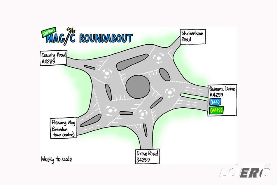 A Magic Roundabout kiváló biztonsági eredményeket tudhat magáénak.