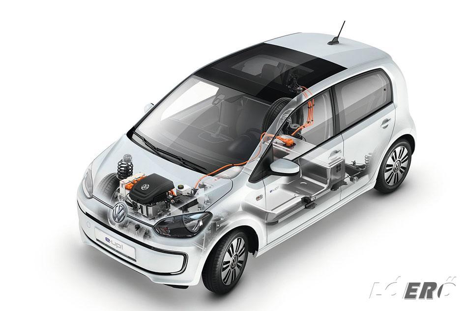 A Volkswagen e-up! padlószerkezetébe integrált lítiumion-akkumulátorral a körülmények függvényében akár 160 kilométert is megtehetünk.