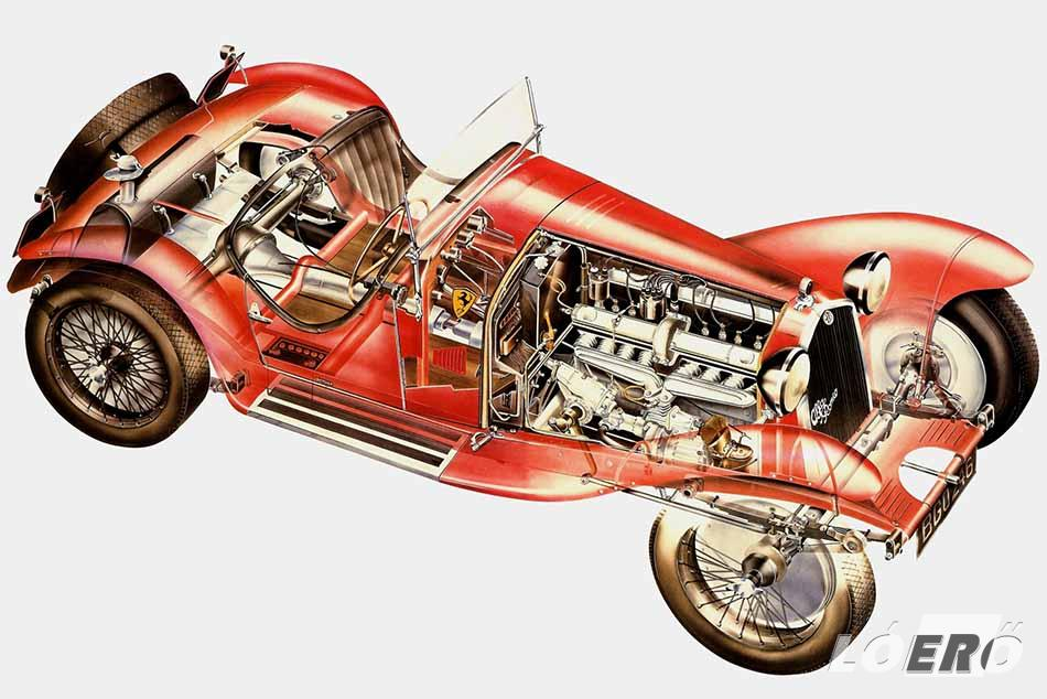 A magyar szülőktől származó Vittorio Jano tervezte azokat a soros hat- és nyolchengeres szívó, illetve kompresszorral feltöltött motorokat, amelyek megalapozták a 6C és Alfa Romeo 8C sikereit.