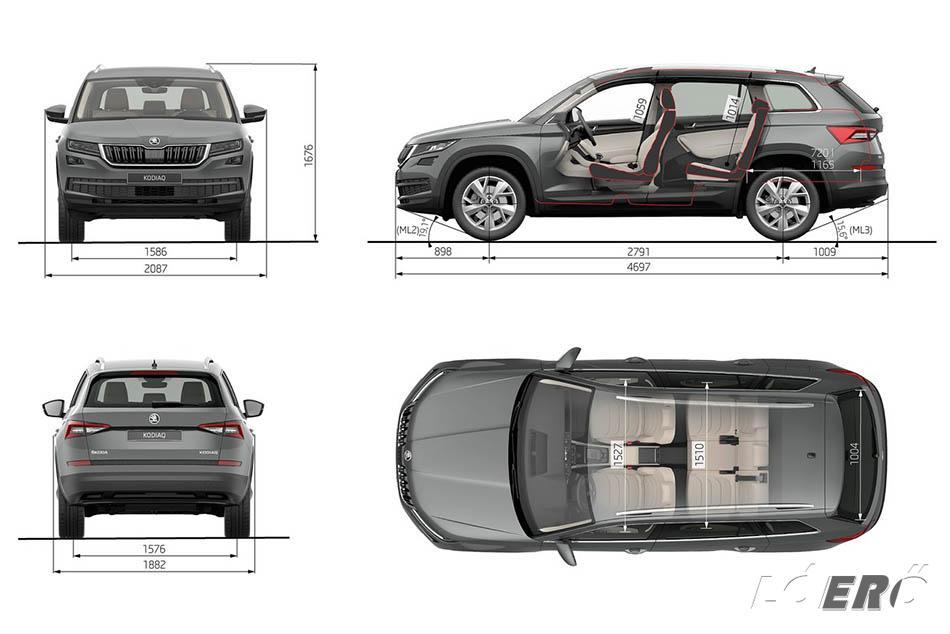 Jó és könnyű vezetni, pedig a maga 4,7 méteres hosszával és 1,88 méteres szélességével nem kis autó a Skoda Kodiaq.