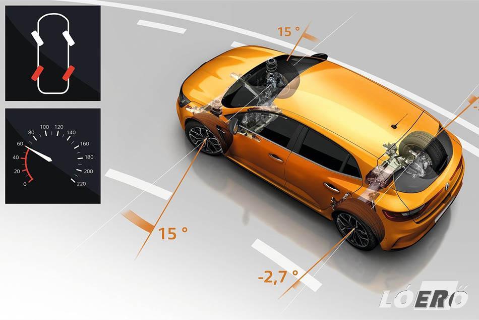 Az új Renault Megane RS 4CONTROL technológiája gyorsabb tempónál a kerekek egy irányba fordulásával fokozza a tapadást.