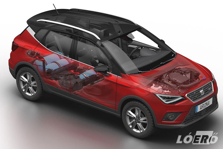A Seat Arona TGI motorterében egy háromhengeres 12 szelepes 1.0 TGI erőforrás lapul, melyet három gáztartály lát el mintegy 400 kilométerre elegendő üzemanyaggal.