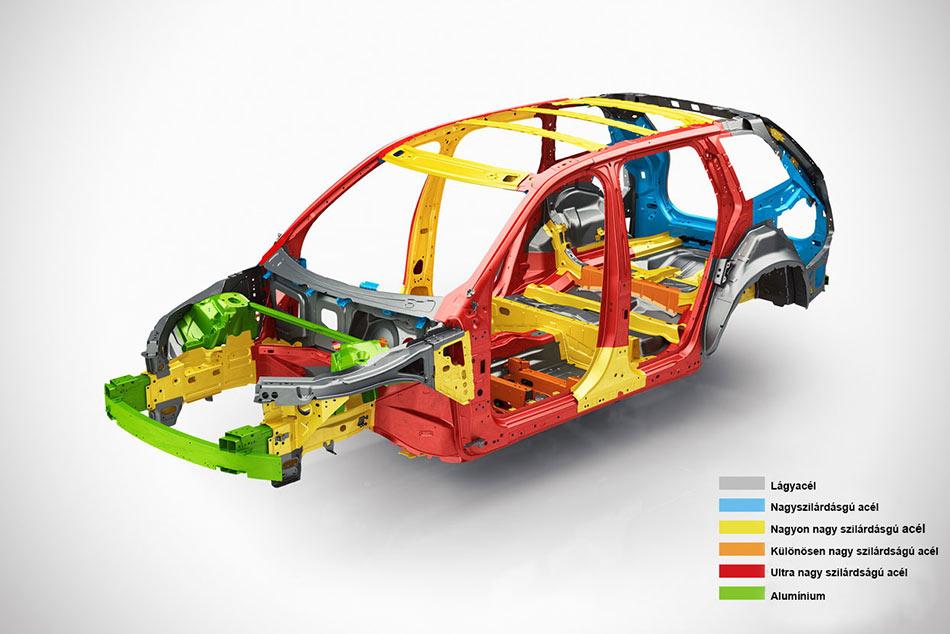 Bár természeténél fogva sok hasonlóság van az egyes modellek esetében, a teljes felépítmény műszaki- és anyagdokumentációja csakis az adott márkákhoz tartozó hivatalos szervizek adatbázisán keresztül érhető el.