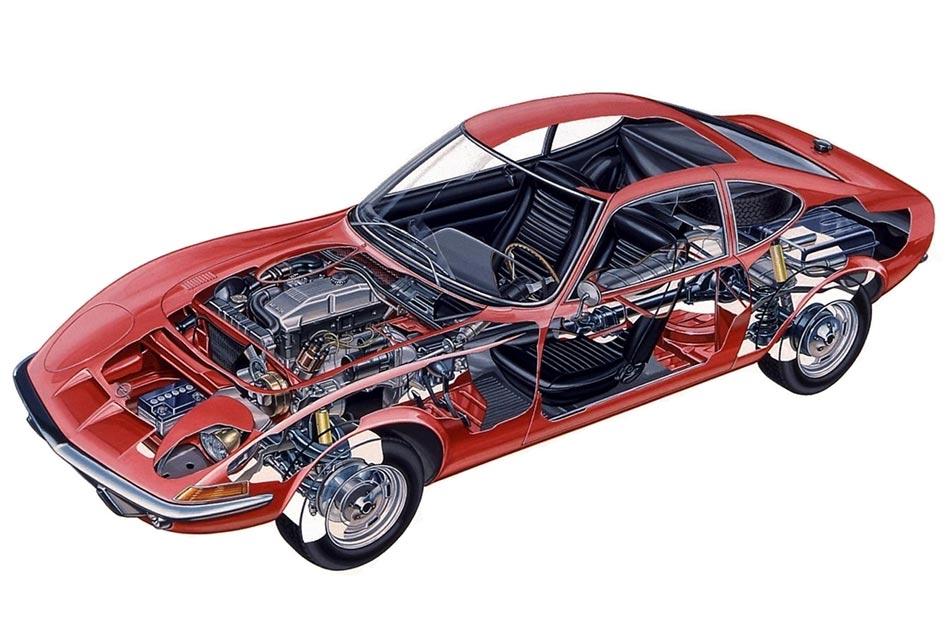A hátsó kerék hajtású Opel GT relatíve könnyű kasztnit kapott, így az 1.9-es erőművel hajtott kiadás már utcai változatban is egy fürge autónak számított.